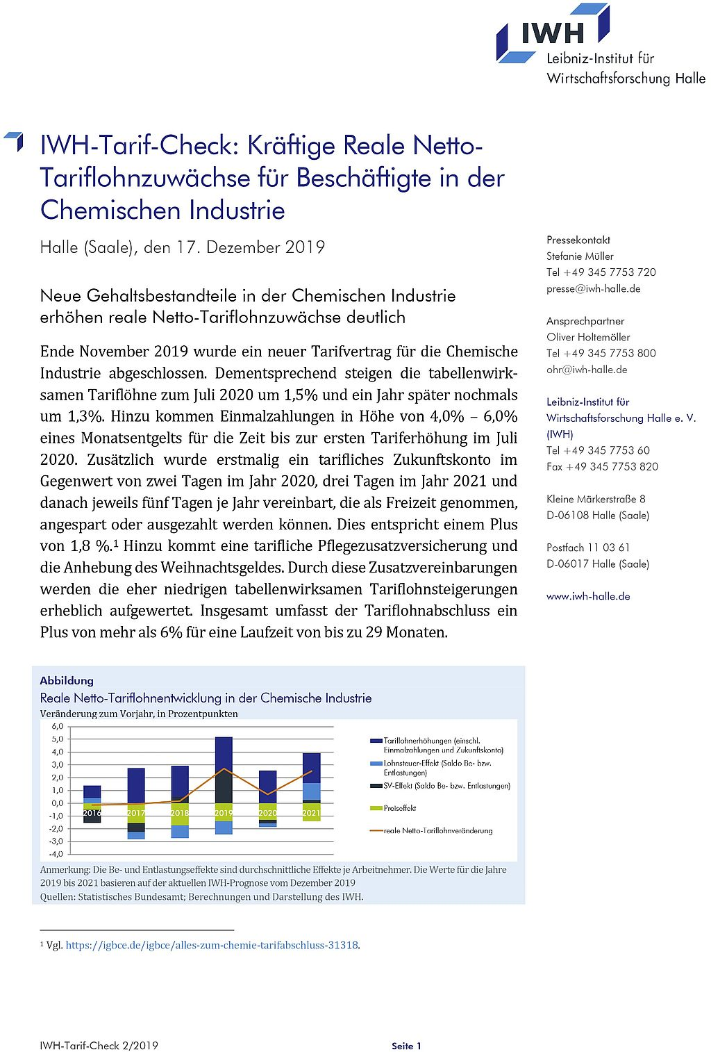 cover_IWH-Tarifcheck-Chemische-Industrie_2019-12-17.jpg